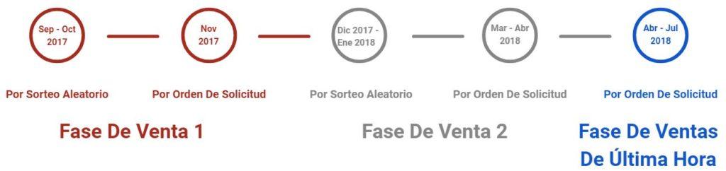 fases de venta de la copa mundial 2018 - venta de entradas de fútbol - onebox